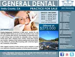 Dental Practice - Established & Profitable