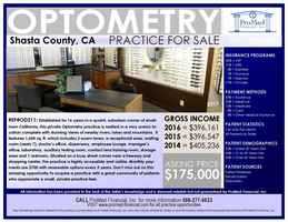 Scenic California Optometry Practice For Sale