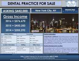 dental-practice-in-the-heart-of-manhattan-new-york-city