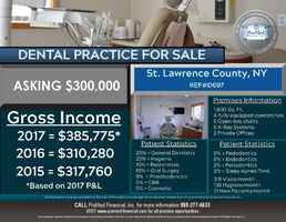 Dental Practice in Northern NY for Sale
