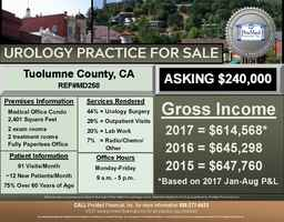 Urology Practice in California for Sale