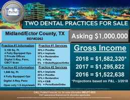 Two Dental Practices in Texas for Sale