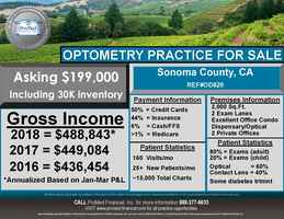 Optometry Practice in Sonoma County, CA for Sale
