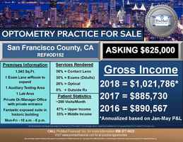 San Francisco Optometry Practice for Sale