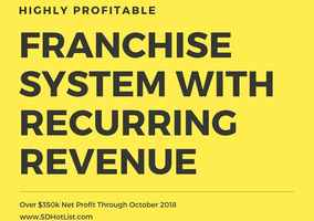 profitable-franchise-system-california