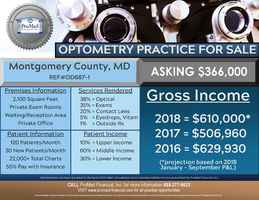 Unique High-Net Maryland Optometry Practice