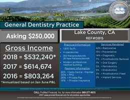 Dental Practice in Lake County, CA