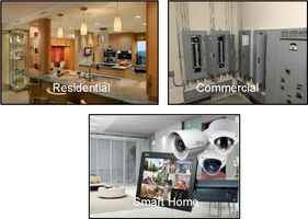 Commercial Residential Electrical Contractors