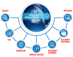 Document Management Company in Northern Virginia