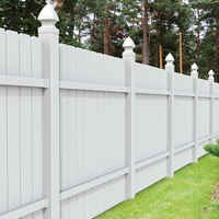 Established Commercial & Residential Fence Company
