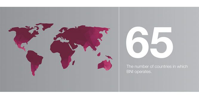 BNI International - Business Networking and Referrals
