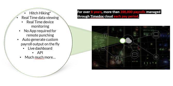 Timedox Software Download