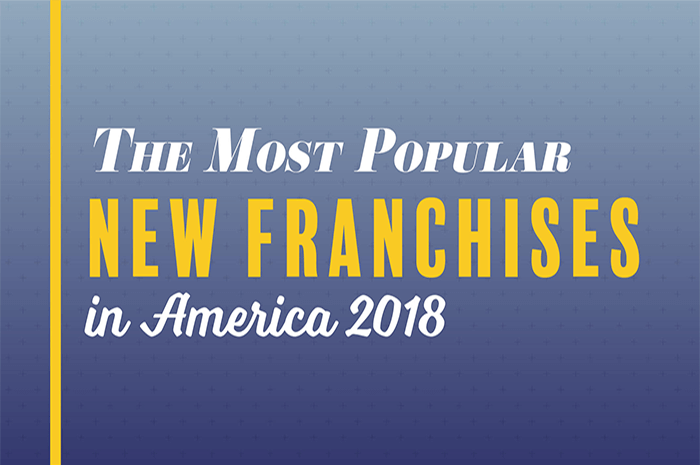 The most popular franchises of 2018